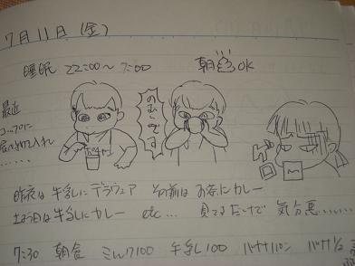 Blog2046