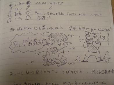 Blog2047